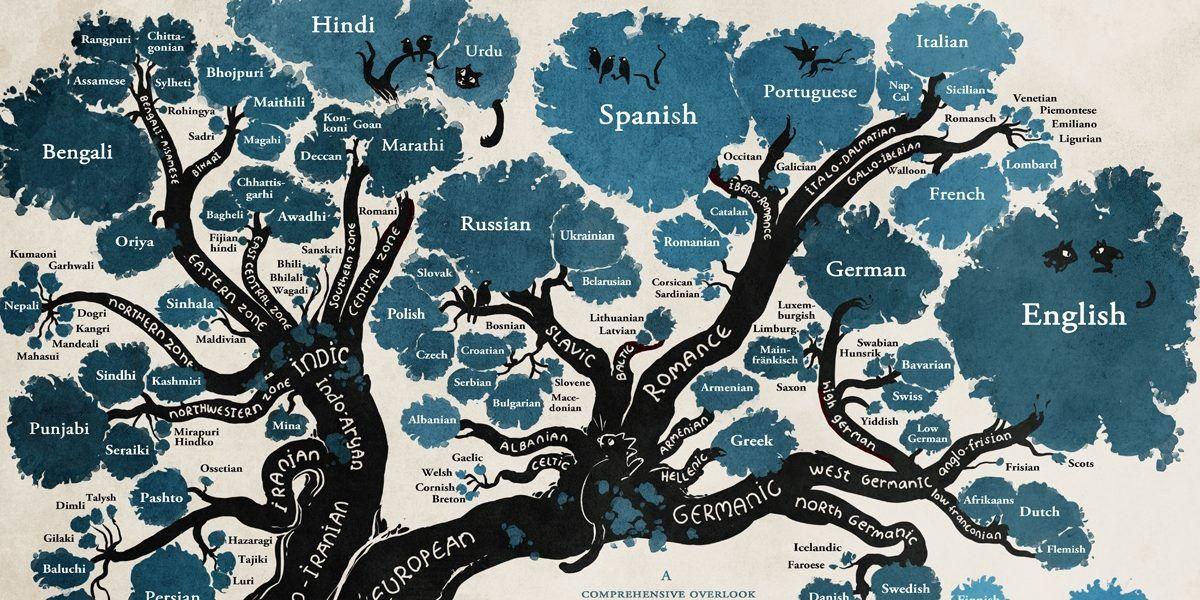 Macrofamilia altaica, que se cree que conecta a los antepasados lingüísticos de idiomas tan distantes como el turco, el mongol, el coreano y el japonés.
